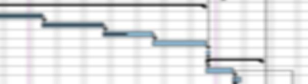 GanttProject Chart